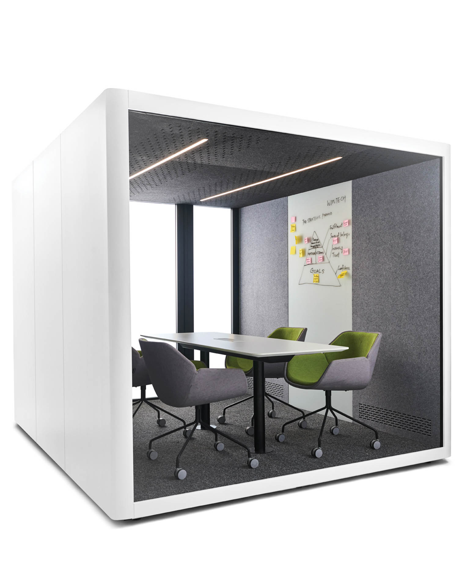 Meeting Pods Perth